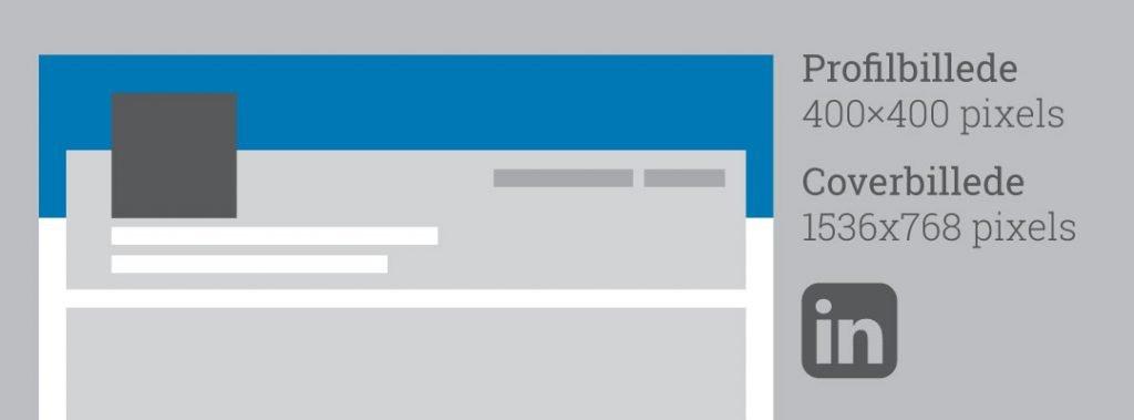 Størrelserne på dit LinkedIn profil- og coverbillede